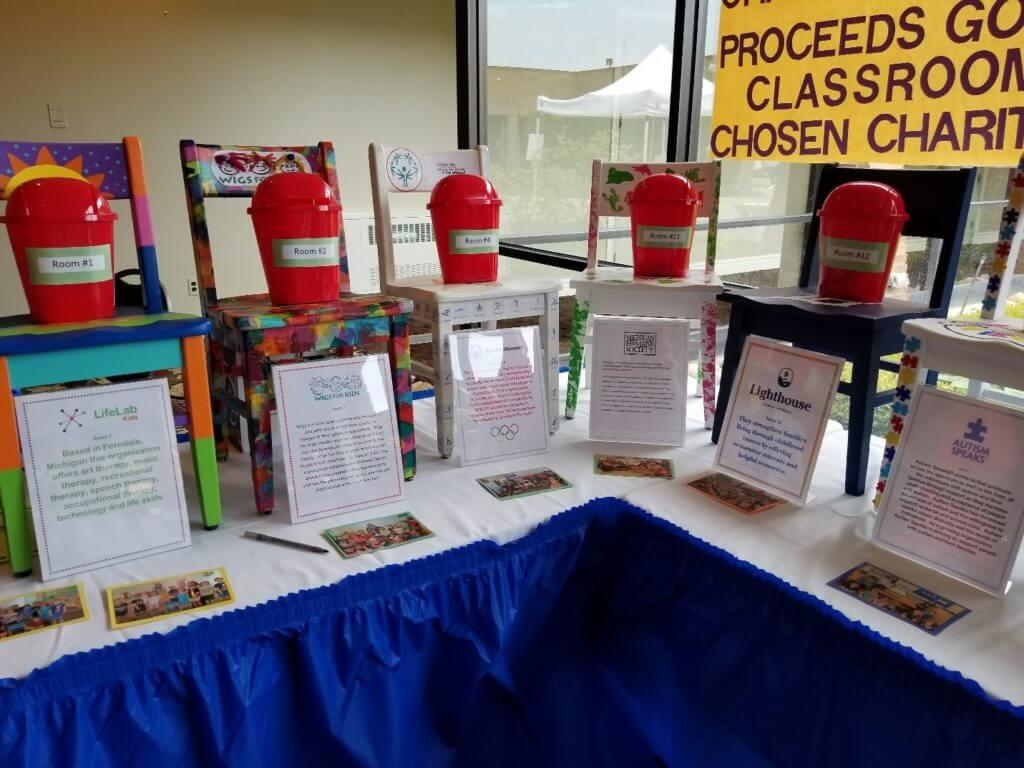Classroom fundraiser
